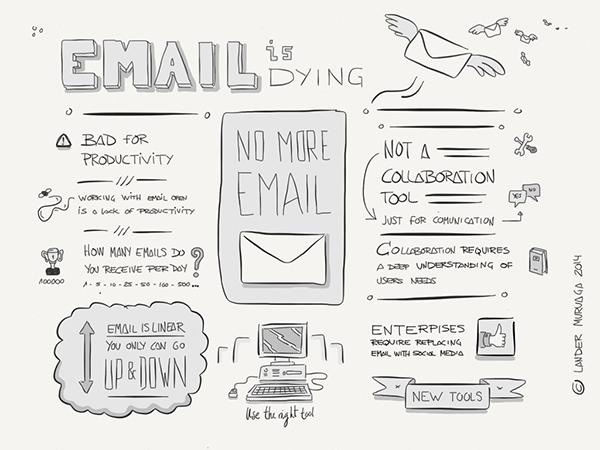 Le travail collaboratif, en bonne voie pour remplacer l'email